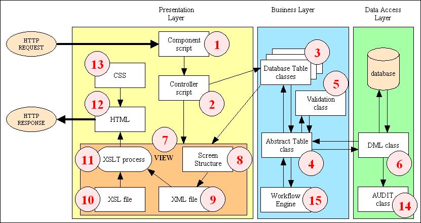 php and mysql web development 5 pdf